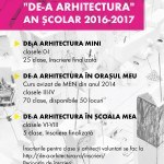cursuri optionale de arhitectura