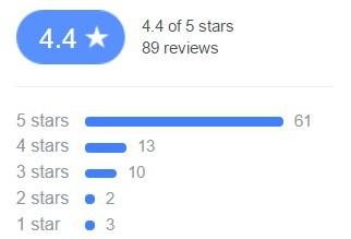 Strandul Tineretului facebook rating 2016