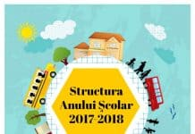 Structura Anului Şcolar 2017-2018