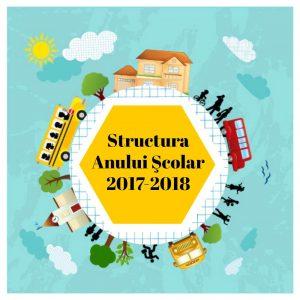 Structura Anului Şcolar 2017-2018. Perioade de Vacanţe şi Programul ...