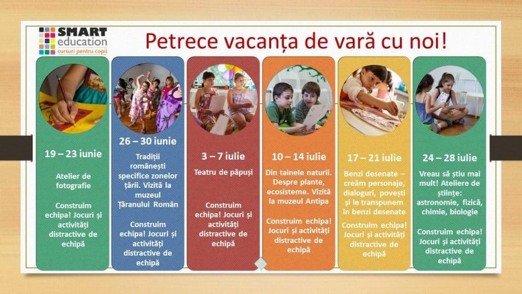 smart education Ce Facem cu Copilul Vara Asta în București