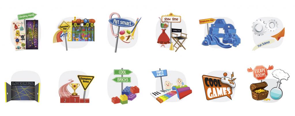zone Kiddo Play Academy locuri de joacă sector 1