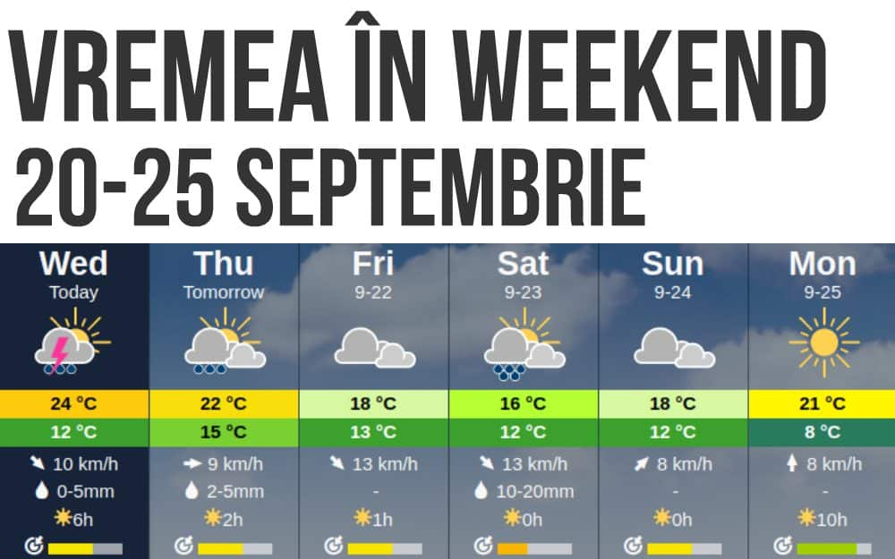 vremea in weekend 23-24 septembrie