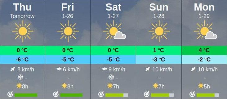 vremea in weekend 27-28 ianuarie