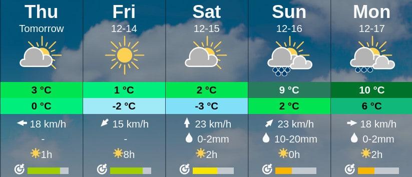 vremea in weekend bucuresti 15-16 decembrie